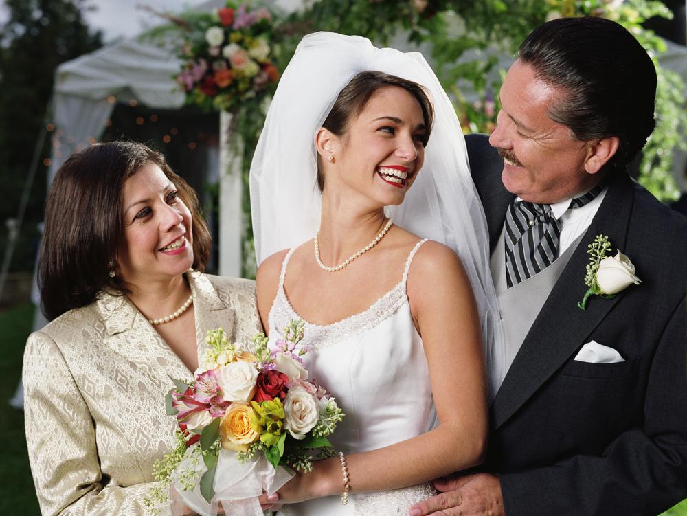 Zeitplan für den Hochzeitstag Beglückwünschung
